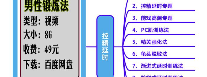 2男性锻炼法-目录_02.jpg